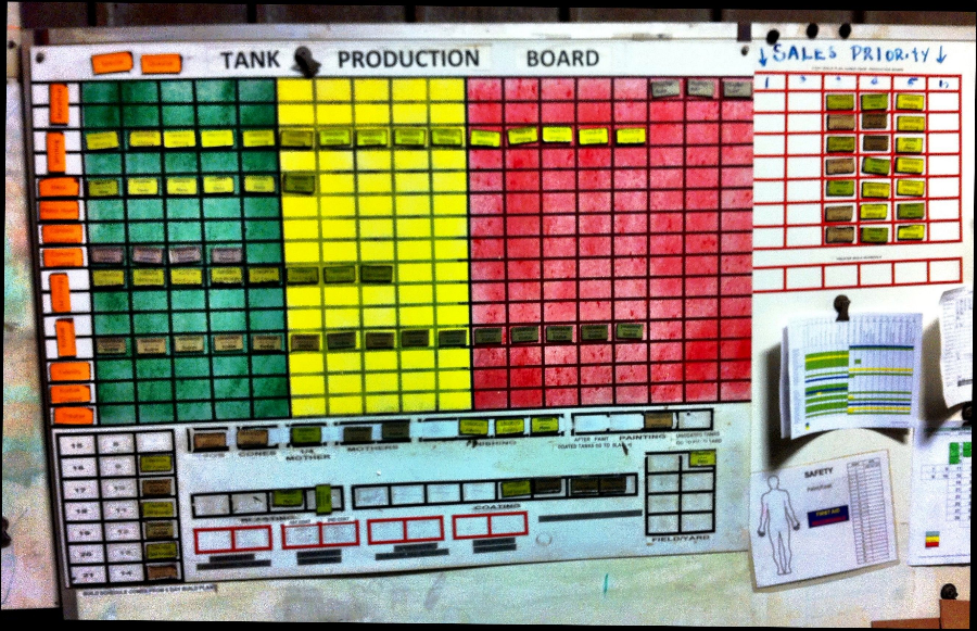 M&M Sales & Equipment Kanban Tips for Manufacturing